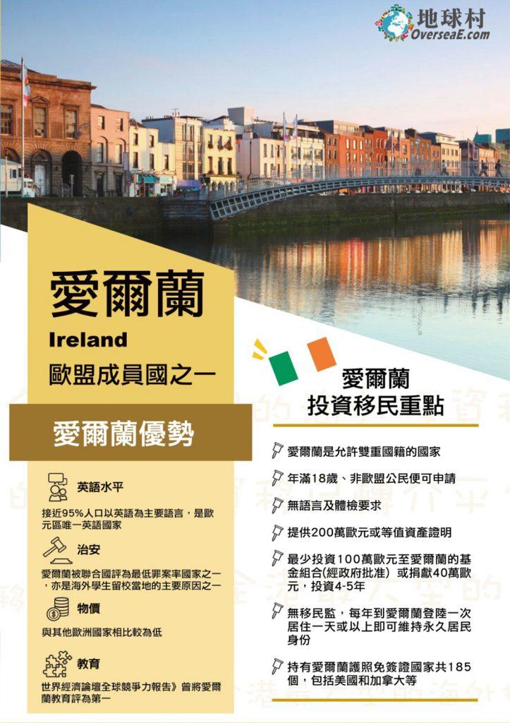 愛爾蘭移民