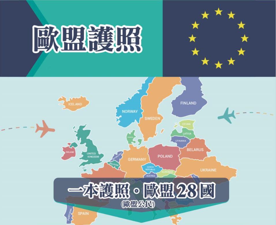 歐洲移民1